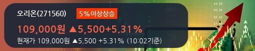 [한경로보뉴스] '오리온' 5% 이상 상승, 2018.2Q, 매출액 4,238억(+203.2%), 영업이익 396억(+369.1%)