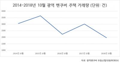 유동성 잔치 끝난 세계 부동산 시장…한국은?