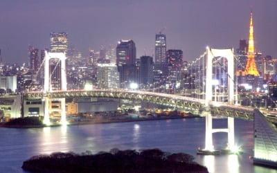 잃어버린 20년 후 일본에서 가장 많이 오른 부동산은?
