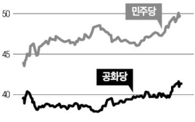 美 중간선거 후…한국 경제 운명 쥔 '3대 빅딜설'