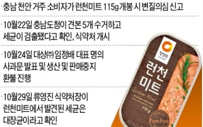 """""""억울해도 하소연 못해""""…식품社 '검증안된 의혹'에 속앓이"""