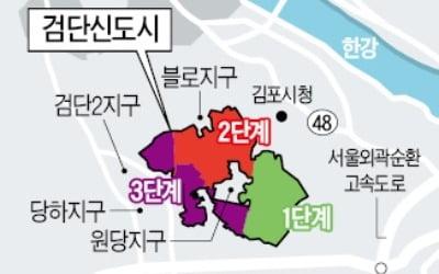 검단신도시 청약 성적 '차별화'…싼 곳·입지 좋은 곳에만 몰려