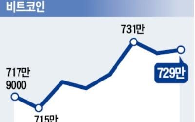 비트코인캐시 하드포크…새 화폐 BSV 나온다