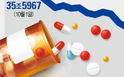 삼성바이오, 하루 만에 시총 5兆 증발
