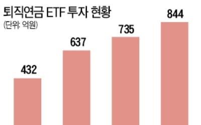 퇴직연금 투자자 'ETF 바람'