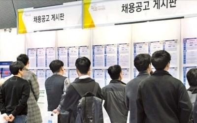 """20대, 모든 정책 소외…""""우린 버려진 세대인가"""""""