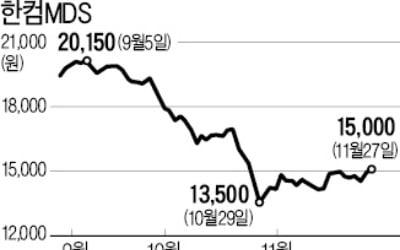 한컴MDS 투자했던 린드먼…4년 만에 '본전치기'