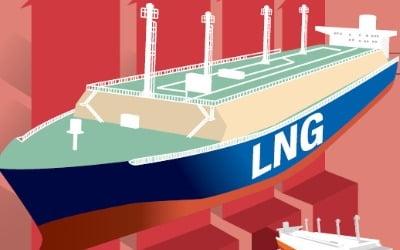 글로벌 LNG선 수요 급증…조선株 '뱃고동'