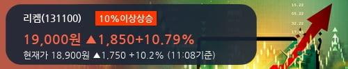 [한경로보뉴스] '리켐' 10% 이상 상승, 이 시간 비교적 거래 활발. 전일 86% 수준
