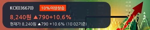 [한경로보뉴스] 'KCI' 10% 이상 상승, 지금 매수 창구 상위 - 메릴린치, NH투자 등