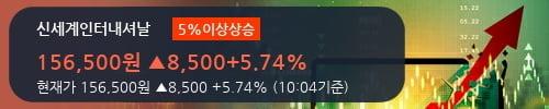 [한경로보뉴스] '신세계인터내셔날' 5% 이상 상승, 최근 5일간 기관 대량 순매수