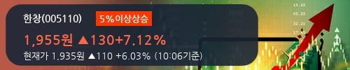 [한경로보뉴스] '한창' 5% 이상 상승, 대형 증권사 매수 창구 상위에 등장 - 미래에셋, NH투자 등