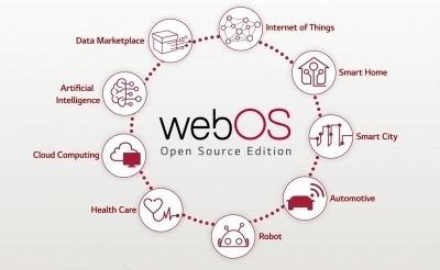 LG전자, 車·로봇·스마트홈에도 독자 플랫폼 '웹OS' 적용한다