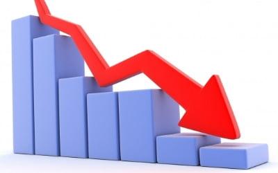 미국 증시, 고용부진에 경기침체 우려 고조…다우 2.24% '급락'