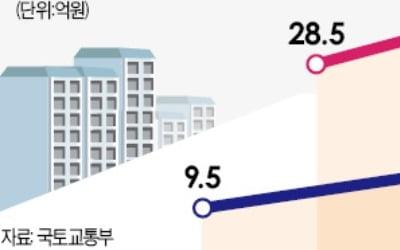 마지막 관문 넘은 강남 재건축…집값 다시 들썩일까
