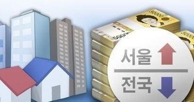 서울 주택구입부담, 전국 평균의 2.3배…가장 크게 벌어져