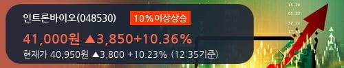 [한경로보뉴스] '인트론바이오' 10% 이상 상승, 전일보다 거래량 증가. 전일 191% 수준