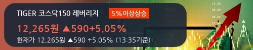 [한경로보뉴스] 'TIGER 코스닥150 레버리지' 5% 이상 상승