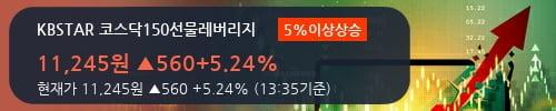 [한경로보뉴스] 'KBSTAR 코스닥150선물레버리지' 5% 이상 상승