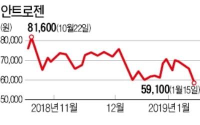 """부광약품, 안트로젠 지분 또 판다…""""60만주 처분해 현금 397억 확보"""""""