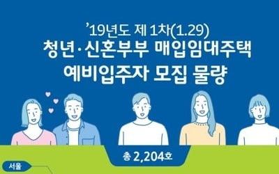 청년·신혼부부 매입·전세임대 7904호 입주자 모집