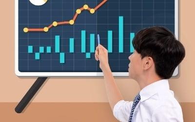 """코스피 본격 반등?…""""실적상향·배당株에 관심"""""""