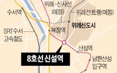 토지보상 '난항'…8호선 위례 신설역 2년 더 늦어지나
