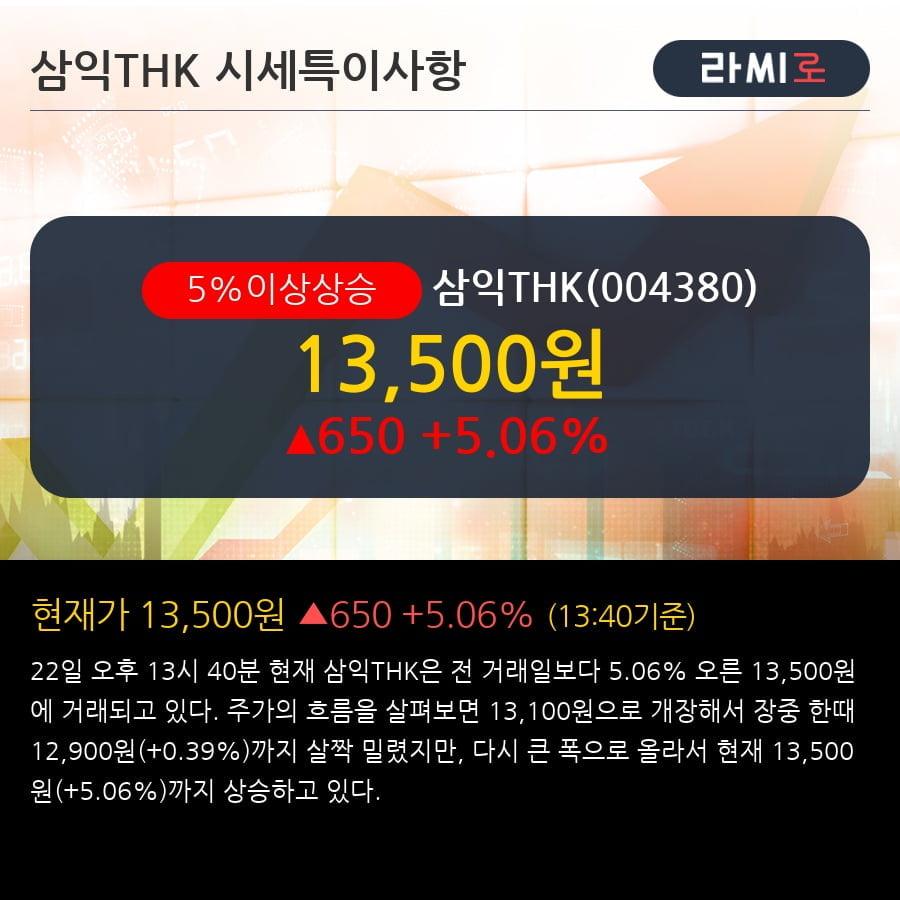 '삼익THK' 5% 이상 상승, 전일 기관 대량 순매수