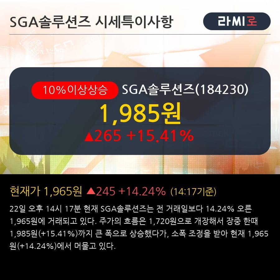 'SGA솔루션즈' 10% 이상 상승, 전일 외국인 대량 순매수
