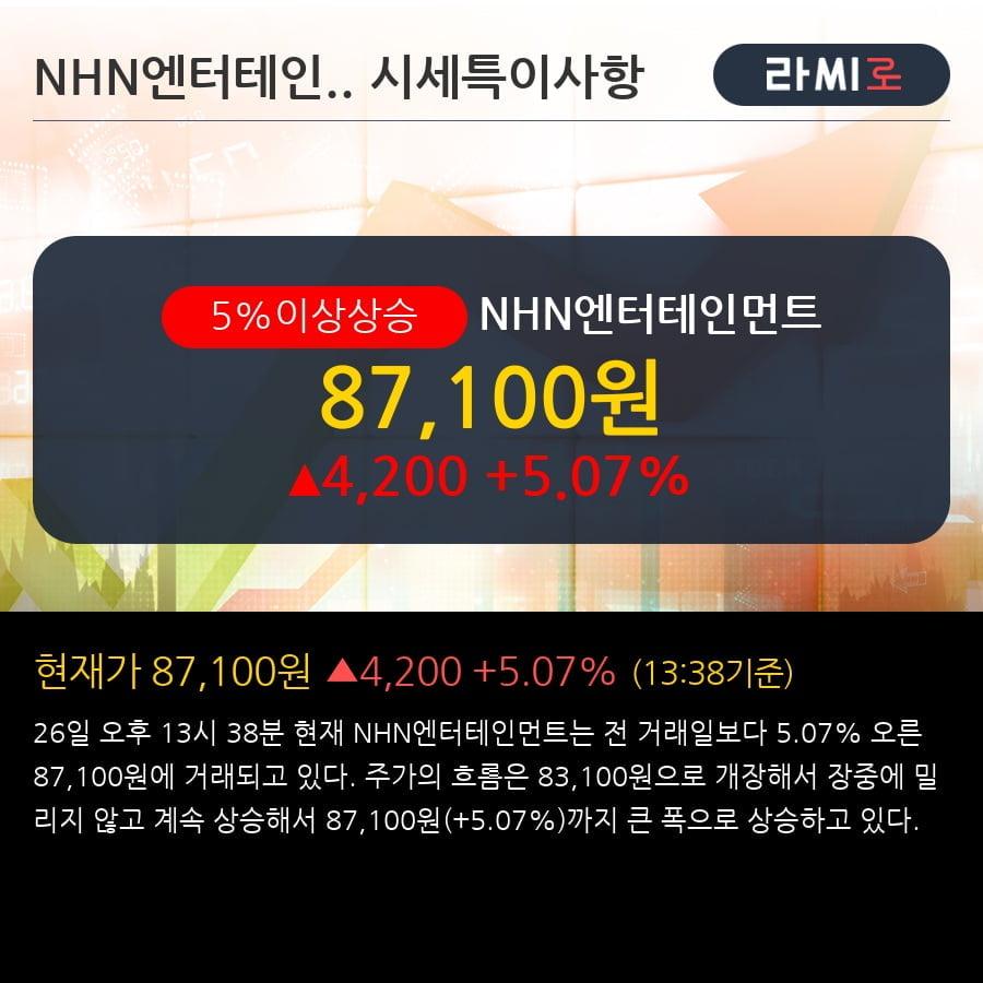 'NHN엔터테인먼트' 5% 이상 상승, 전형적인 상승세, 단기·중기 이평선 정배열