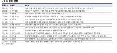 """""""한반도 정세 변화 조짐…대북주, 관심 높여야"""""""