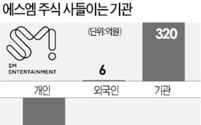 에스엠 연일 압박하는 기관…한국밸류도 소명 요구 준비