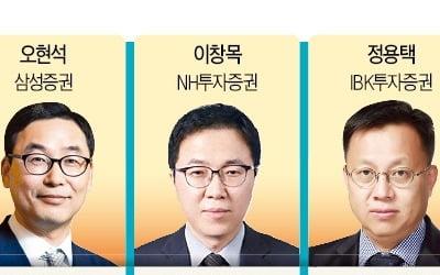 """금리인하 가시화 … """"코스피 당분간 박스권, 채권은 랠리 기대"""""""