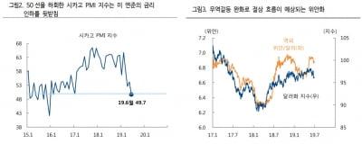 """""""미중 2차 휴전 합의…미 금리인하 0.25%포인트 가능성↑"""""""