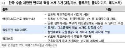 """""""일본 수출제재, 21일 참의원 선거가 분수령"""""""