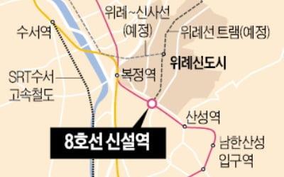 8호선 위례 추가역 연말 착공한다