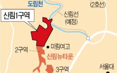 신림1구역 조합설립 성공…'일몰제 졸업'