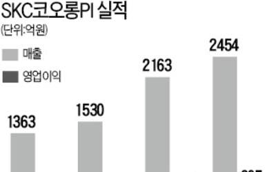 매각 닻 올린 SKC코오롱PI…국내외 PEF 눈독