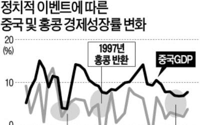 """""""블랙스완 vs 찻잔 속 태풍"""" 홍콩시위 놓고 전망 엇갈려"""