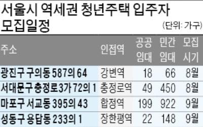 충정로·강변역 역세권 청년주택 첫 입주자 모집