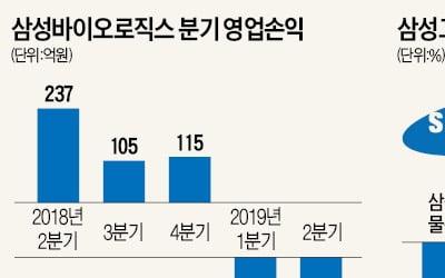 이재용 대법 판결에 시장도 충격…삼성그룹株 '우수수'