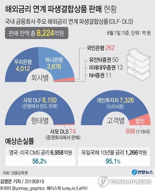"""한투증권 """"은행업, DLF 사태 손실 제한적…'비중확대'"""""""