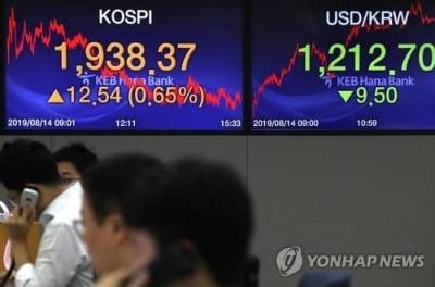 美 '中관세폭탄' 유예에 원/달러 환율 9.5원 내린 1,212.7원