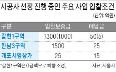 """""""정비사업 입찰 안내서 받는 값""""…현장설명회 수십억 현금 논란"""