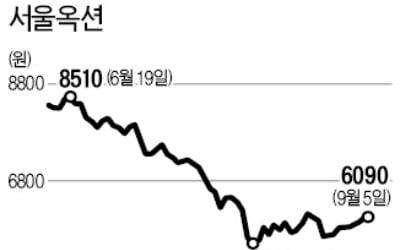 불황에 미술품 경매株 '된서리'