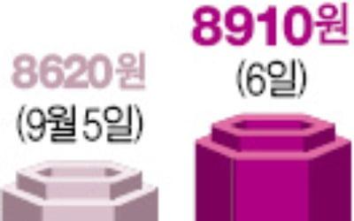 [Hot Stock] 코오롱글로벌