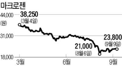진전없는 규제완화…유전자검사株 '울상'