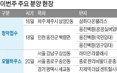 삼성동 '래미안 라클래시' 종로 '한라비발디' 분양 시동