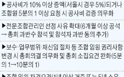 서울 재건축·재개발 공사비용…5% 이상 늘면 공공기관 '검증'