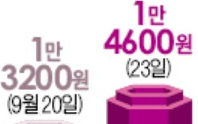 [Hot Stock] 동부제철